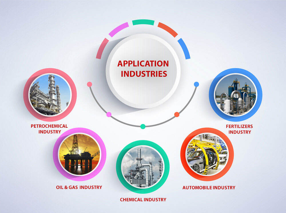 Application Industries